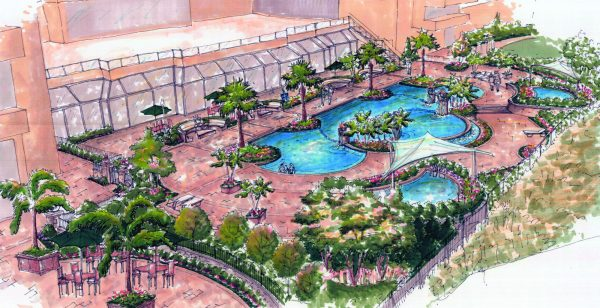 Commercial Pools Design